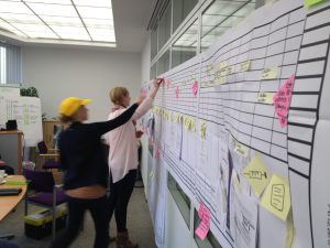 Team working on a Makigami Process Map