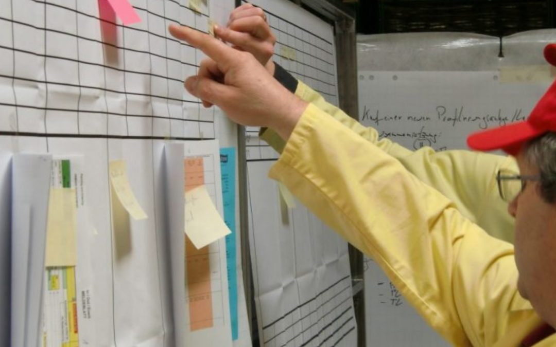 Team members making a makigami analysis